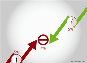 和讯鸡毛信:A股1月5日会继续熔断吗?