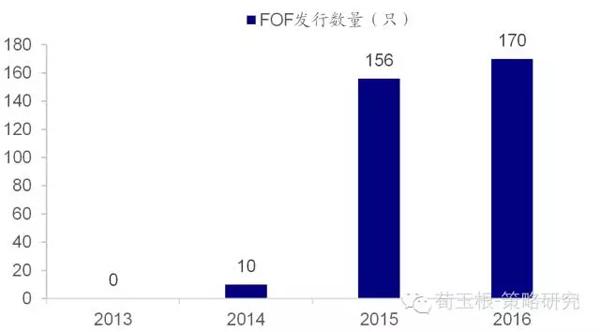 过去30年中国产业结构基本上十年一次大调整